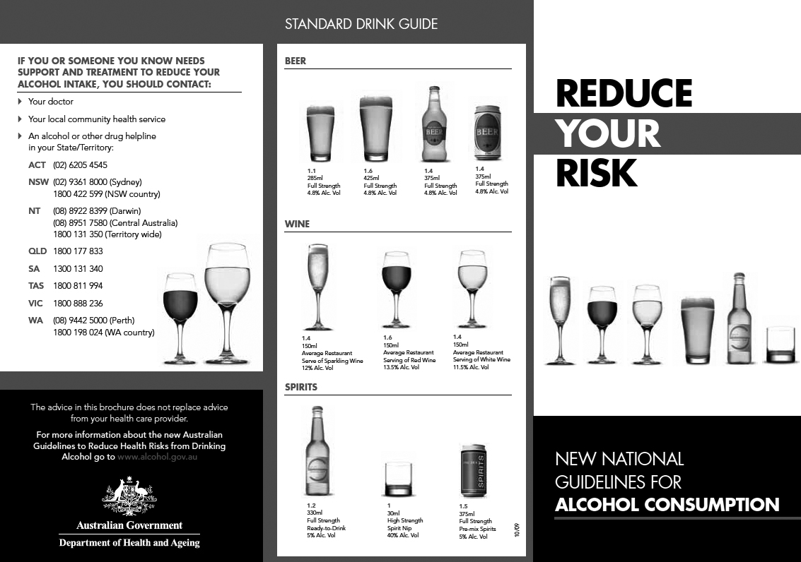 Reduce your risk: new national guidelines for alcohol consumption