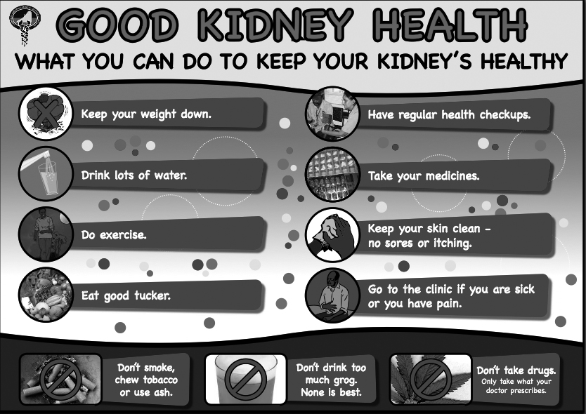 Good kidney health