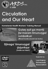 Circulation and our heart