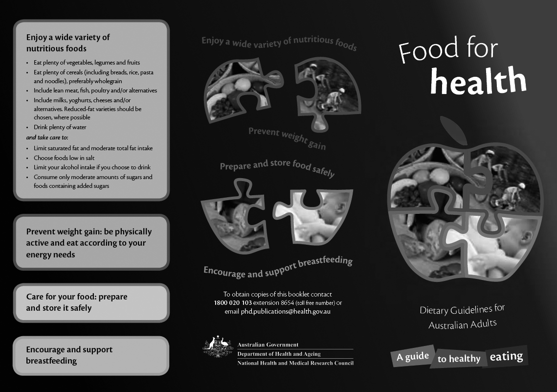 Food for health: dietary guidelines for Australian adults