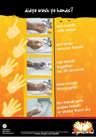 No Germs On Me - 5 Steps to Hand Washing